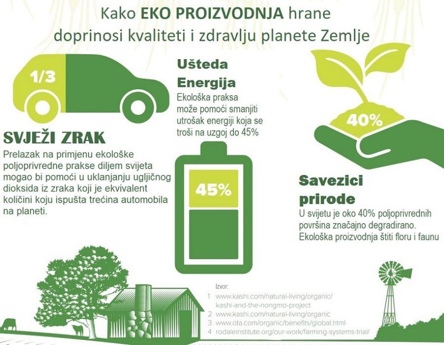 http://www.fito-eko.hr/wp-content/uploads/2019/06/slika-za-principe-pozadina-1-900x700.jpg